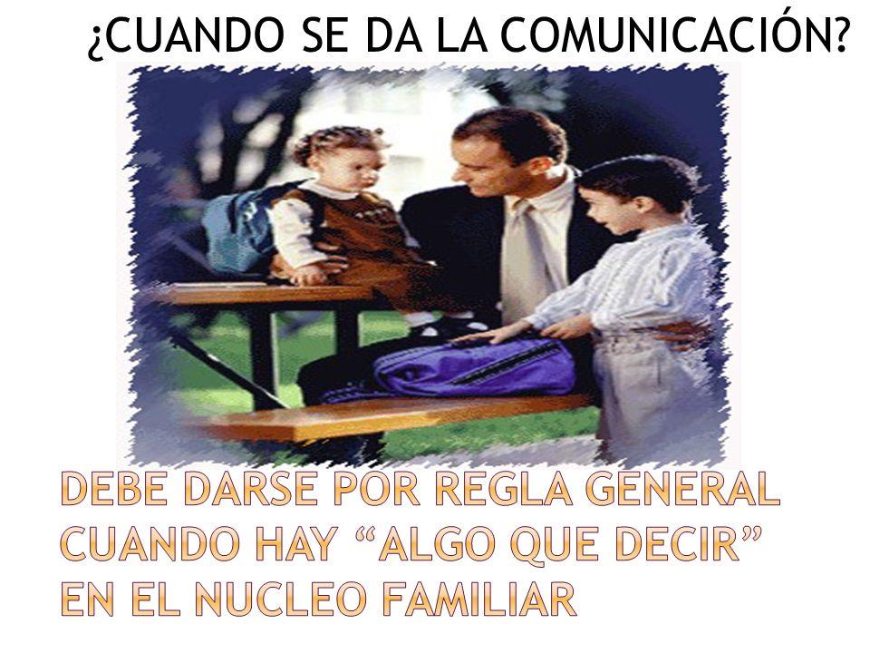 ¿CUANDO SE DA LA COMUNICACIÓN