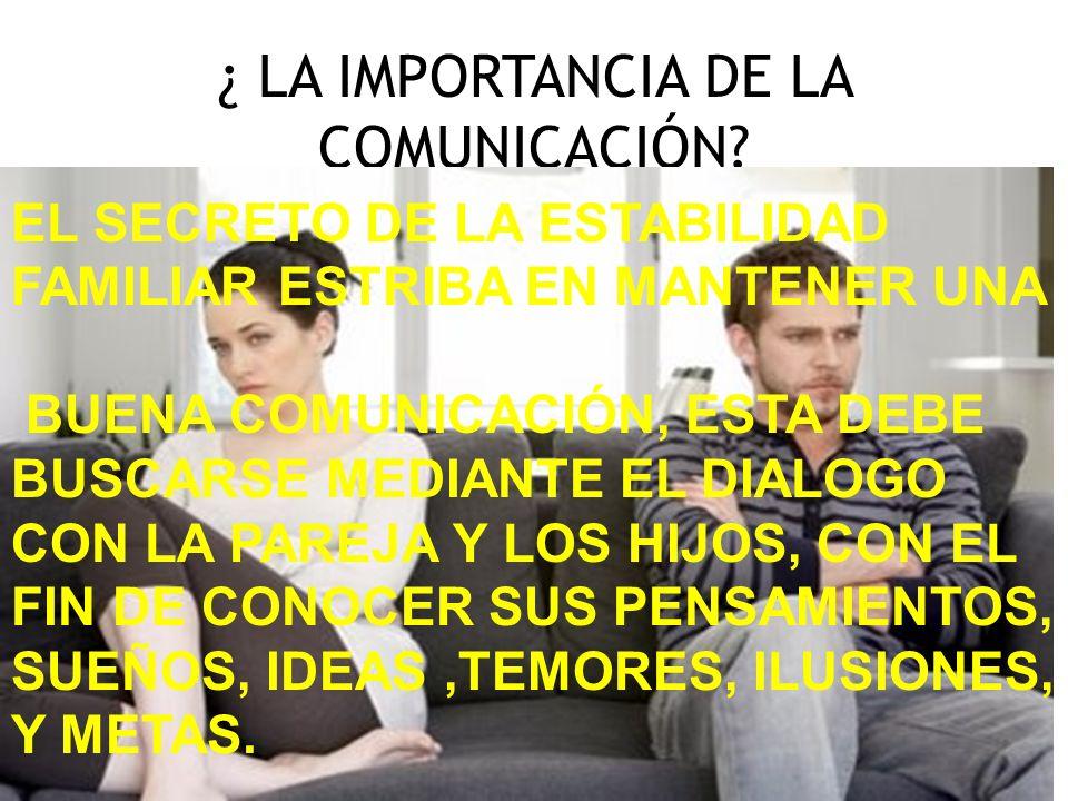 ¿ LA IMPORTANCIA DE LA COMUNICACIÓN