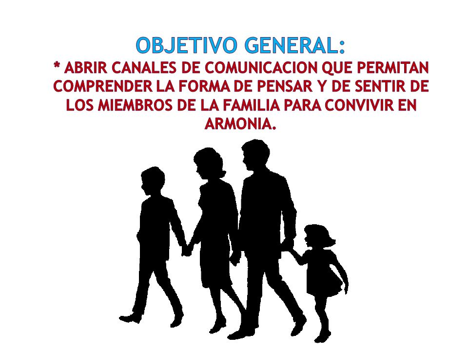 OBJETIVO GENERAL: * ABRIR CANALES DE COMUNICACION QUE PERMITAN COMPRENDER LA FORMA DE PENSAR Y DE SENTIR DE LOS MIEMBROS DE LA FAMILIA PARA CONVIVIR EN ARMONIA.