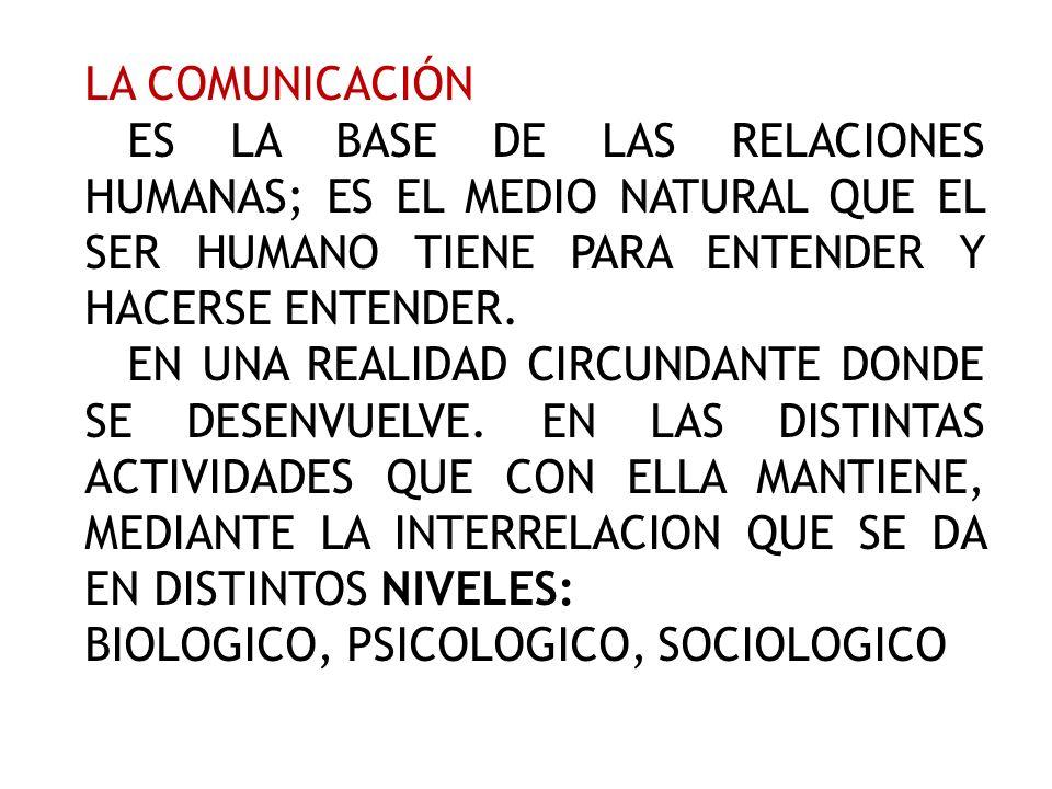 LA COMUNICACIÓN ES LA BASE DE LAS RELACIONES HUMANAS; ES EL MEDIO NATURAL QUE EL SER HUMANO TIENE PARA ENTENDER Y HACERSE ENTENDER.