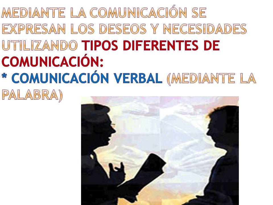 MEDIANTE LA COMUNICACIÓN SE EXPRESAN LOS DESEOS Y NECESIDADES UTILIZANDO TIPOS DIFERENTES DE COMUNICACIÓN: * COMUNICACIÓN VERBAL (MEDIANTE LA PALABRA)