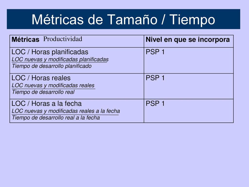 Lujo Xslt Aplicar Plantillas Regalo - Ejemplo De Currículum ...