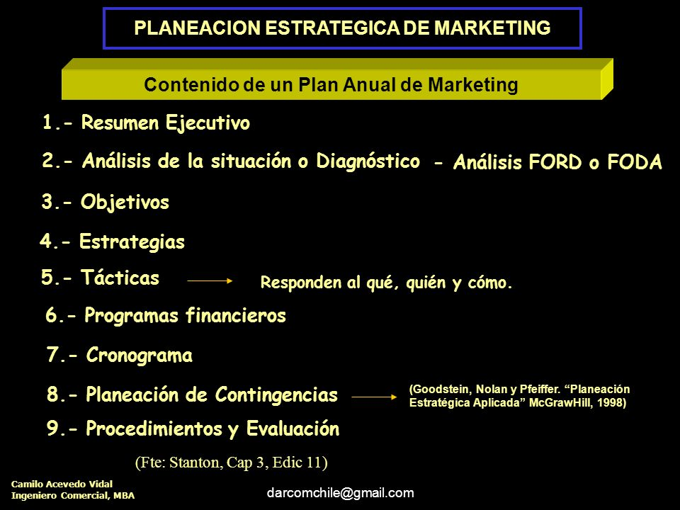 PLANEACION ESTRATEGICA DE MARKETING