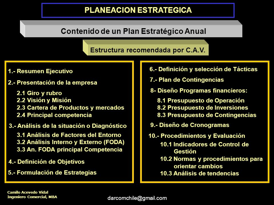 PLANEACION ESTRATEGICA Contenido de un Plan Estratégico Anual