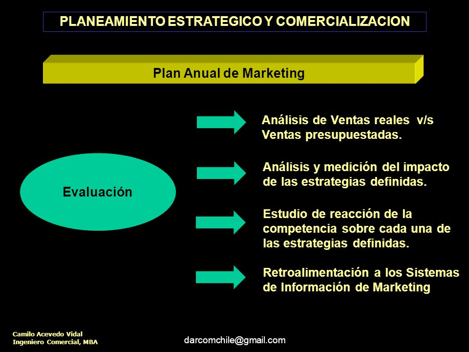 PLANEAMIENTO ESTRATEGICO Y COMERCIALIZACION Plan Anual de Marketing