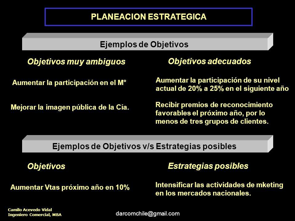 PLANEACION ESTRATEGICA Ejemplos de Objetivos v/s Estrategias posibles