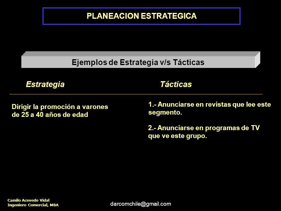 PLANEACION ESTRATEGICA Ejemplos de Estrategia v/s Tácticas