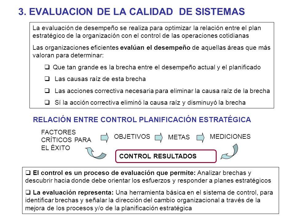 3. EVALUACION DE LA CALIDAD DE SISTEMAS