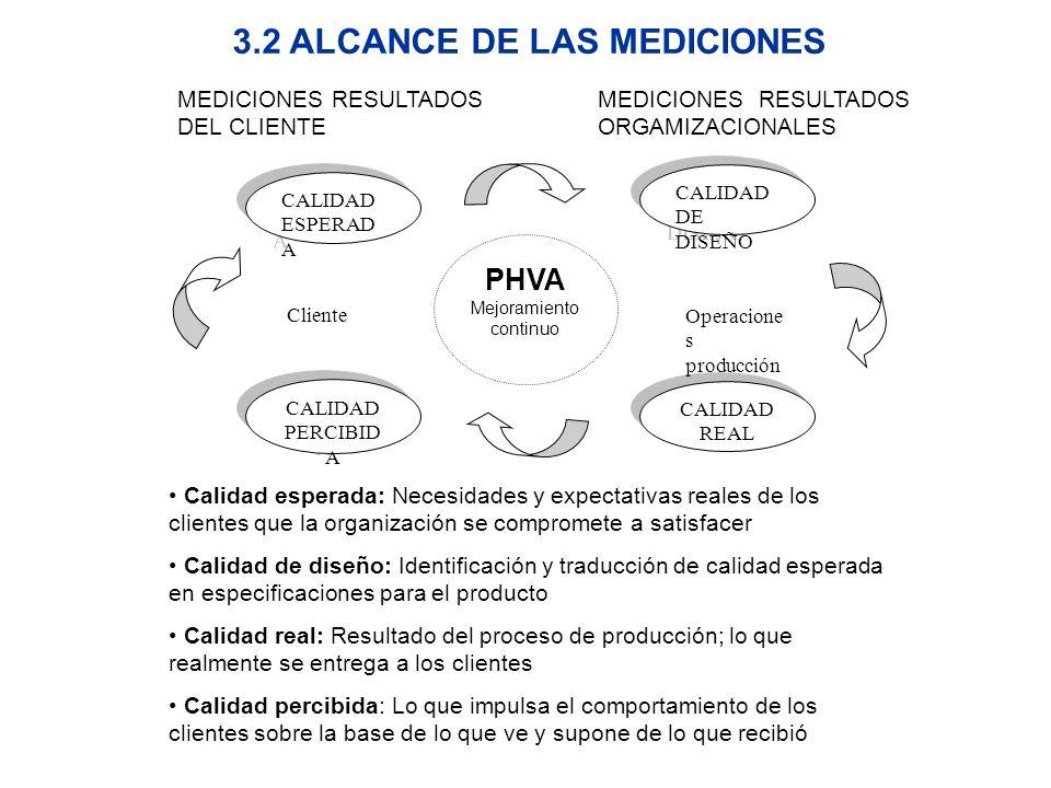 3.2 ALCANCE DE LAS MEDICIONES