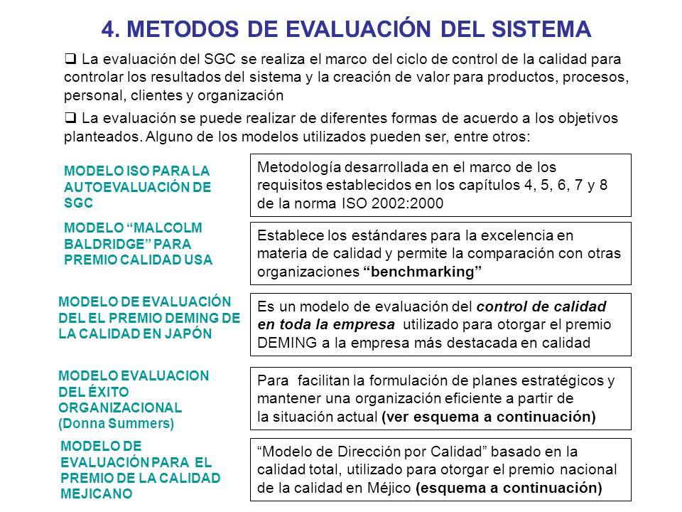 4. METODOS DE EVALUACIÓN DEL SISTEMA
