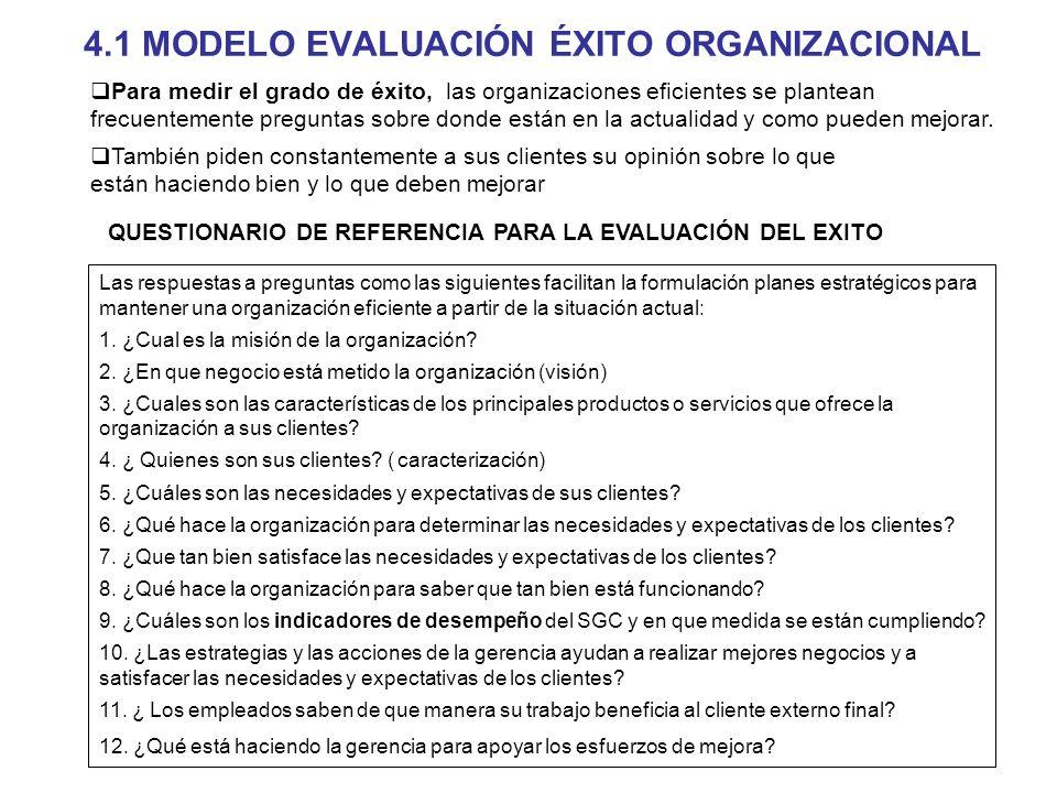 4.1 MODELO EVALUACIÓN ÉXITO ORGANIZACIONAL