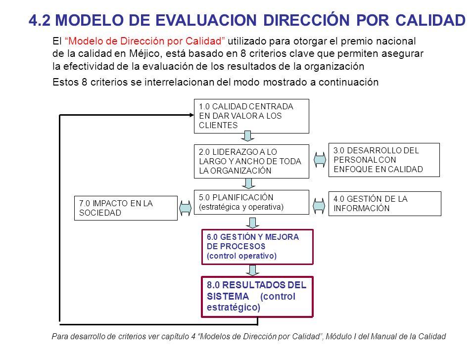 4.2 MODELO DE EVALUACION DIRECCIÓN POR CALIDAD