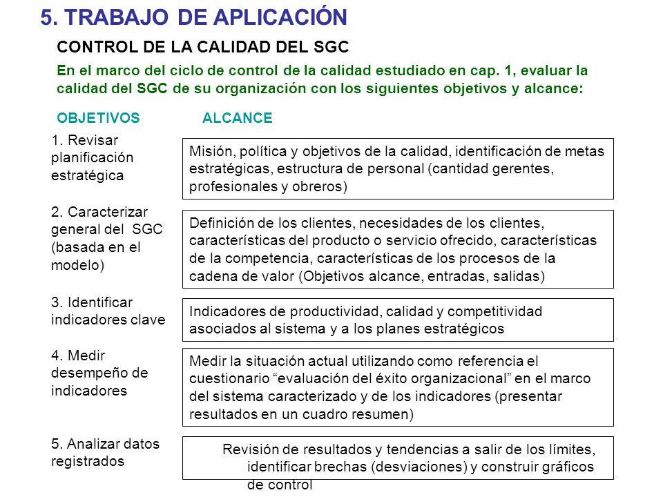 5. TRABAJO DE APLICACIÓN CONTROL DE LA CALIDAD DEL SGC