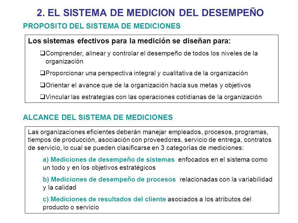 2. EL SISTEMA DE MEDICION DEL DESEMPEÑO