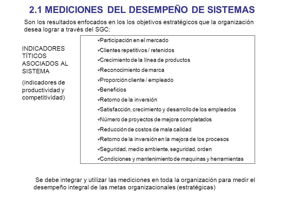2.1 MEDICIONES DEL DESEMPEÑO DE SISTEMAS