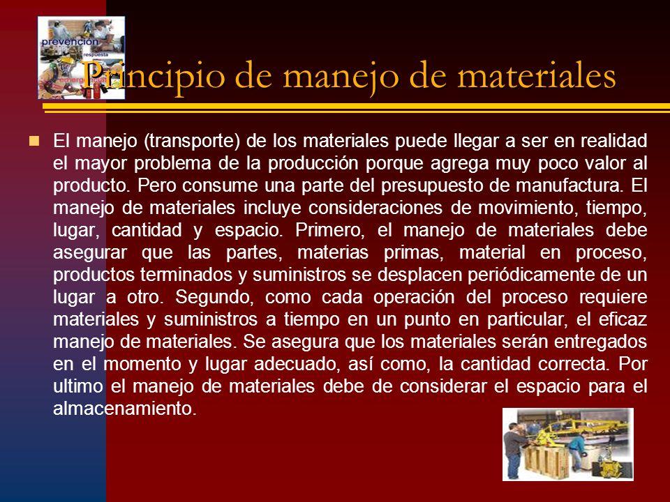 Principio de manejo de materiales