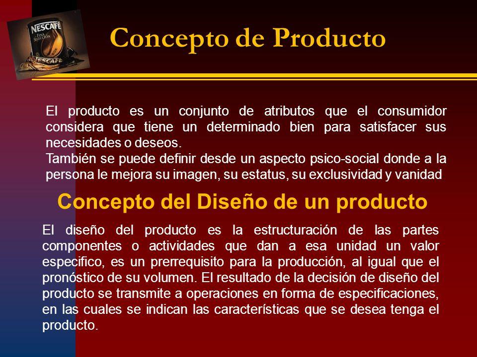 Concepto de Producto Concepto del Diseño de un producto