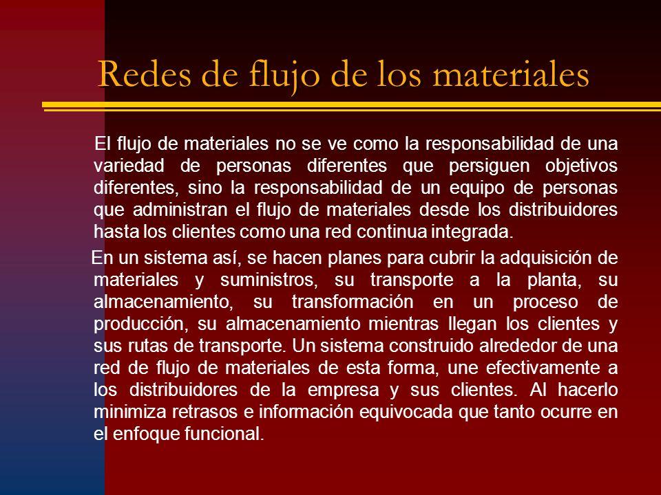 Redes de flujo de los materiales