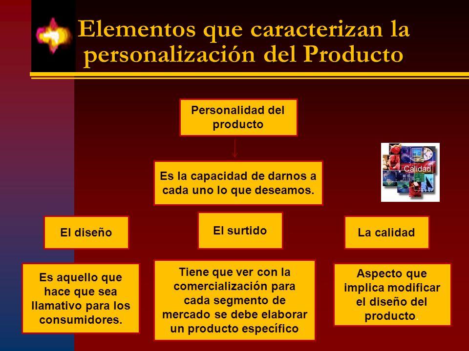 Elementos que caracterizan la personalización del Producto