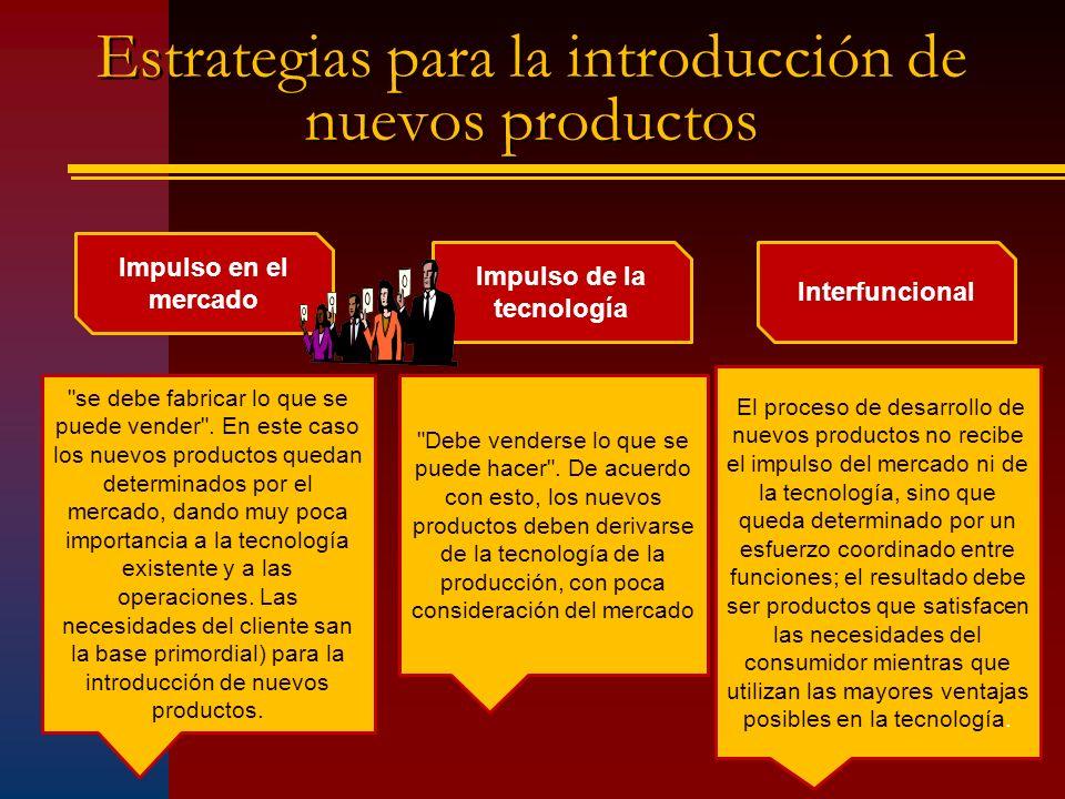 Estrategias para la introducción de nuevos productos