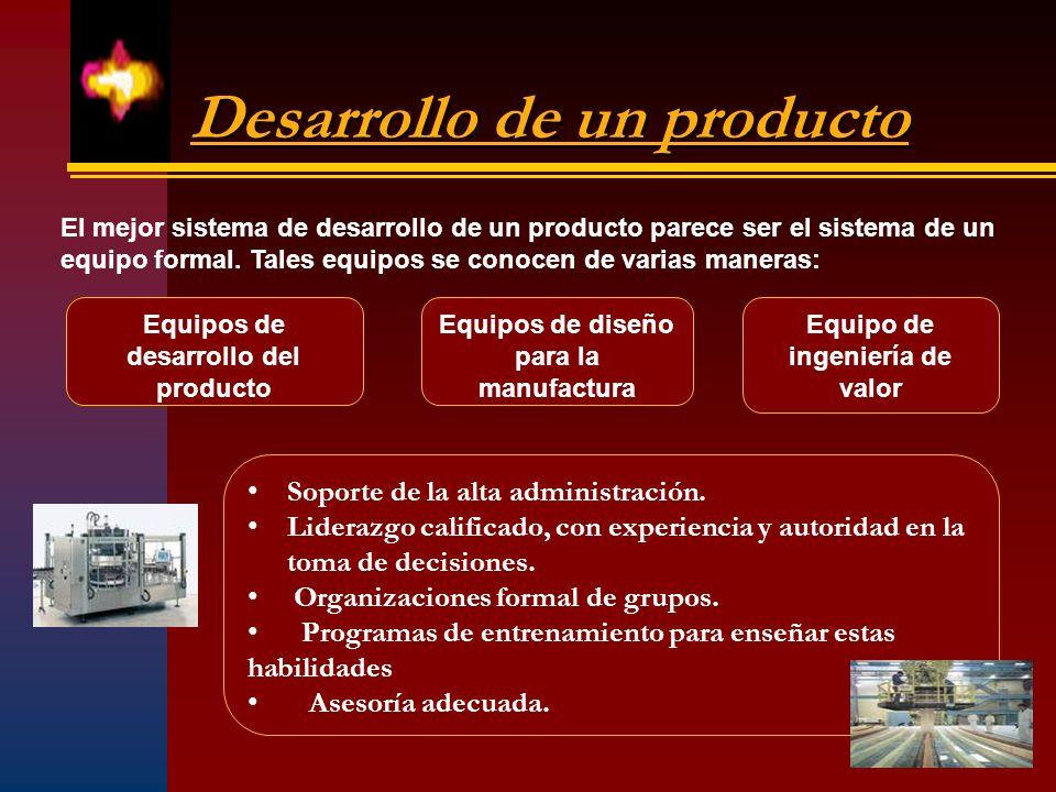 Desarrollo de un producto