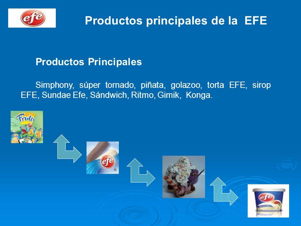 Productos principales de la EFE