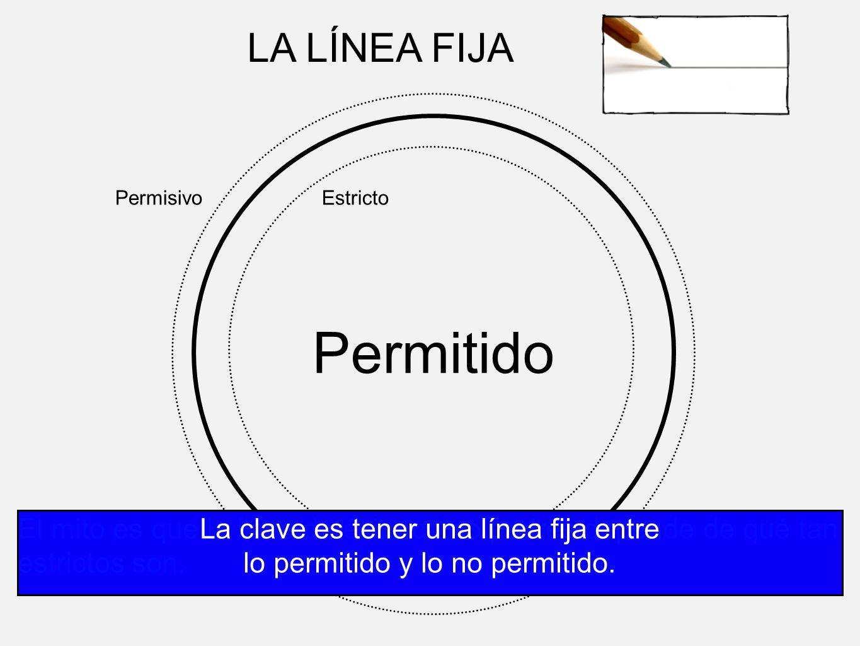 Permitido LA LÍNEA FIJA La clave es tener una línea fija entre