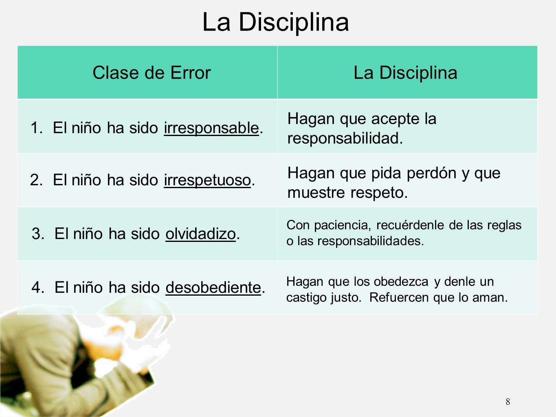 La Disciplina Clase de Error La Disciplina