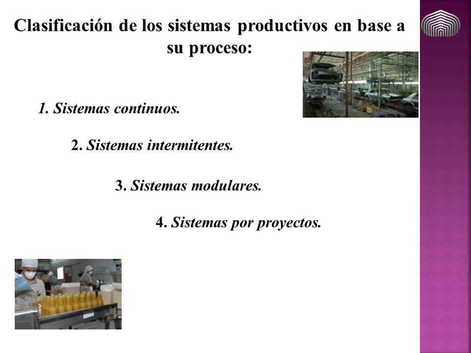 Clasificación de los sistemas productivos en base a su proceso:
