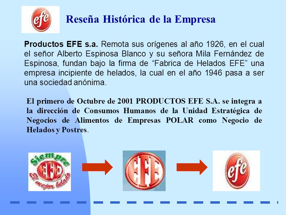 Reseña Histórica de la Empresa