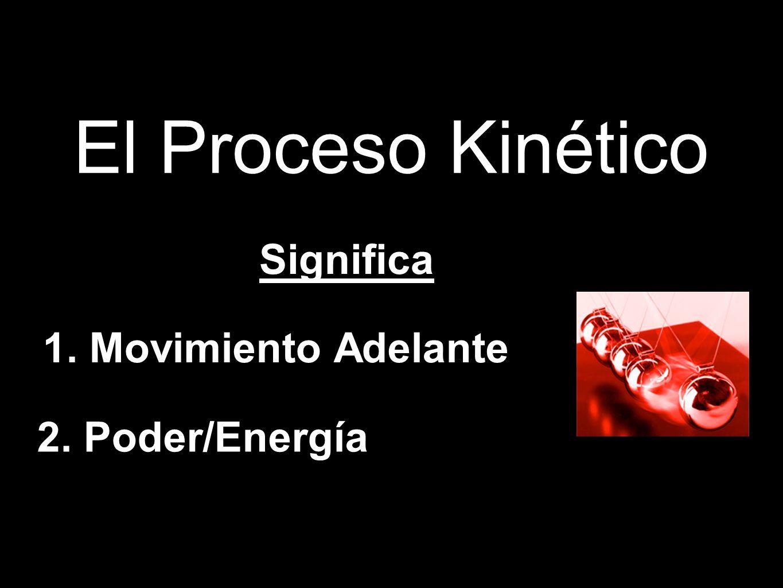 El Proceso Kinético Significa 1. Movimiento Adelante 2. Poder/Energía