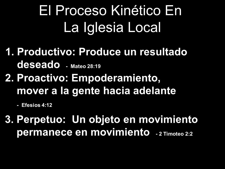 El Proceso Kinético En La Iglesia Local
