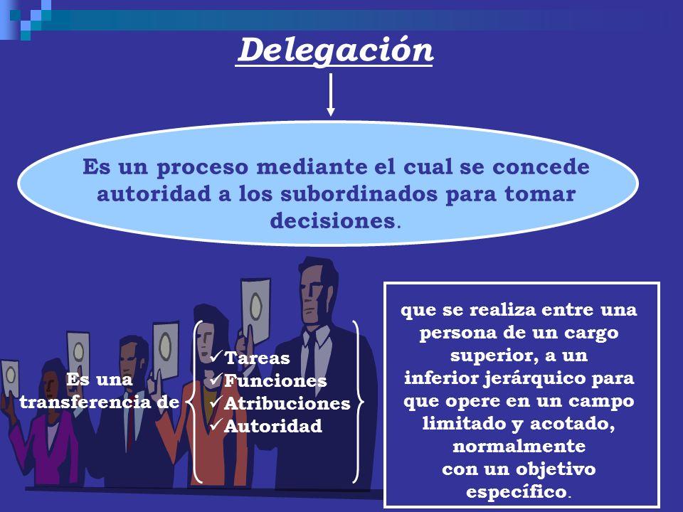 DelegaciónEs un proceso mediante el cual se concede autoridad a los subordinados para tomar decisiones.