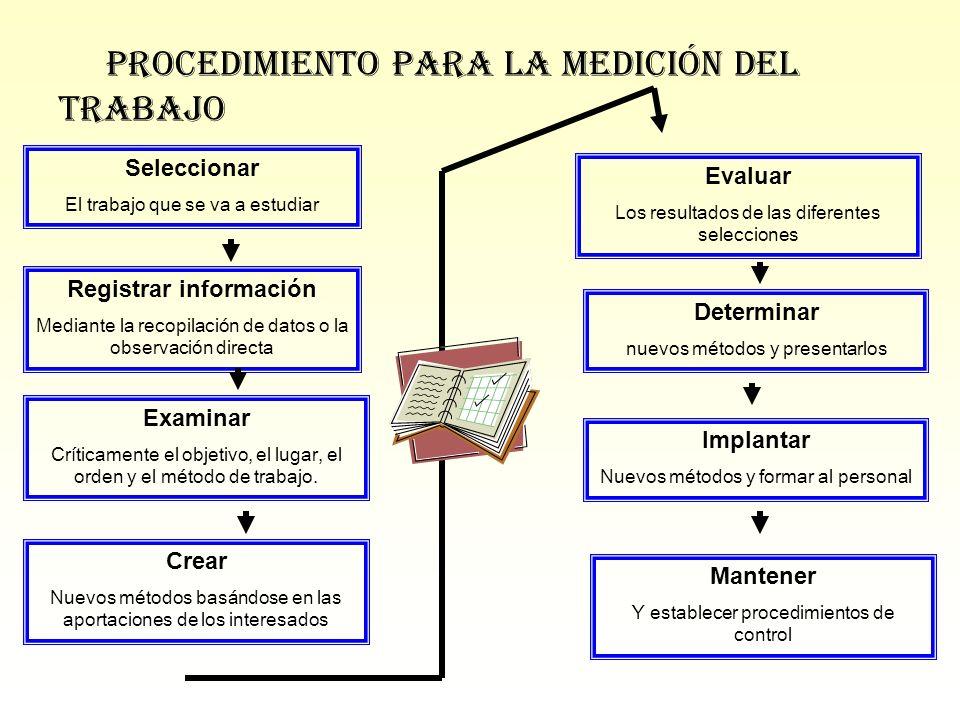 Registrar información