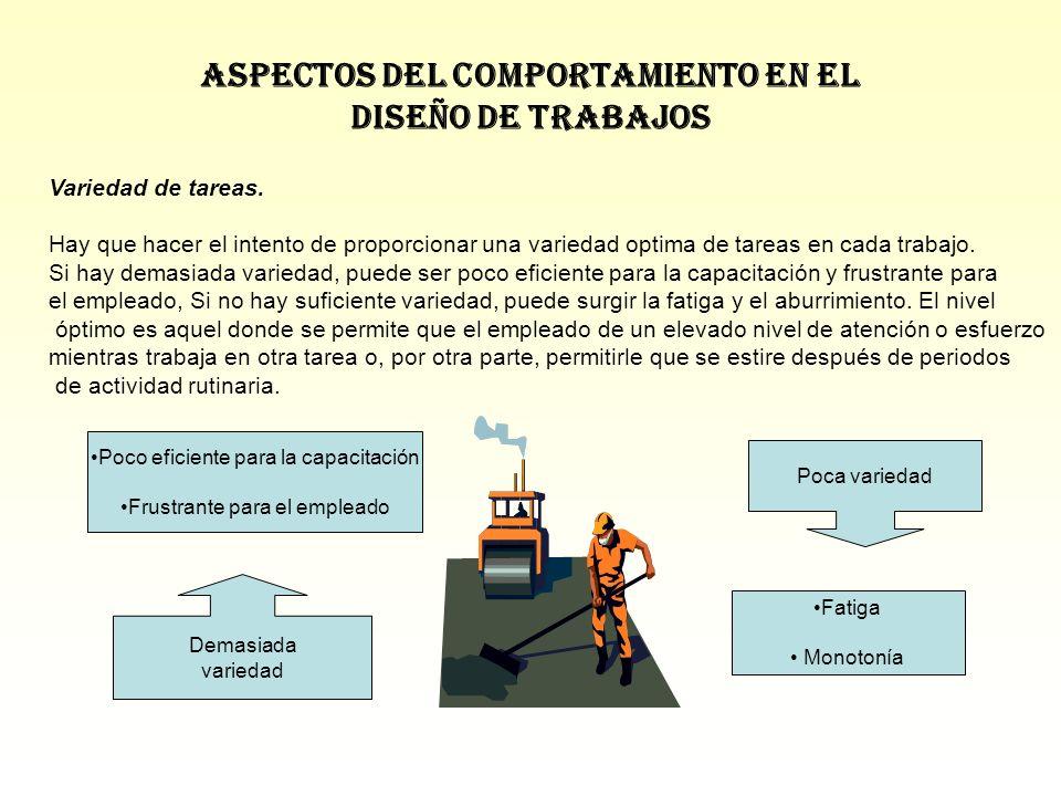Aspectos del Comportamiento en el Diseño de Trabajos