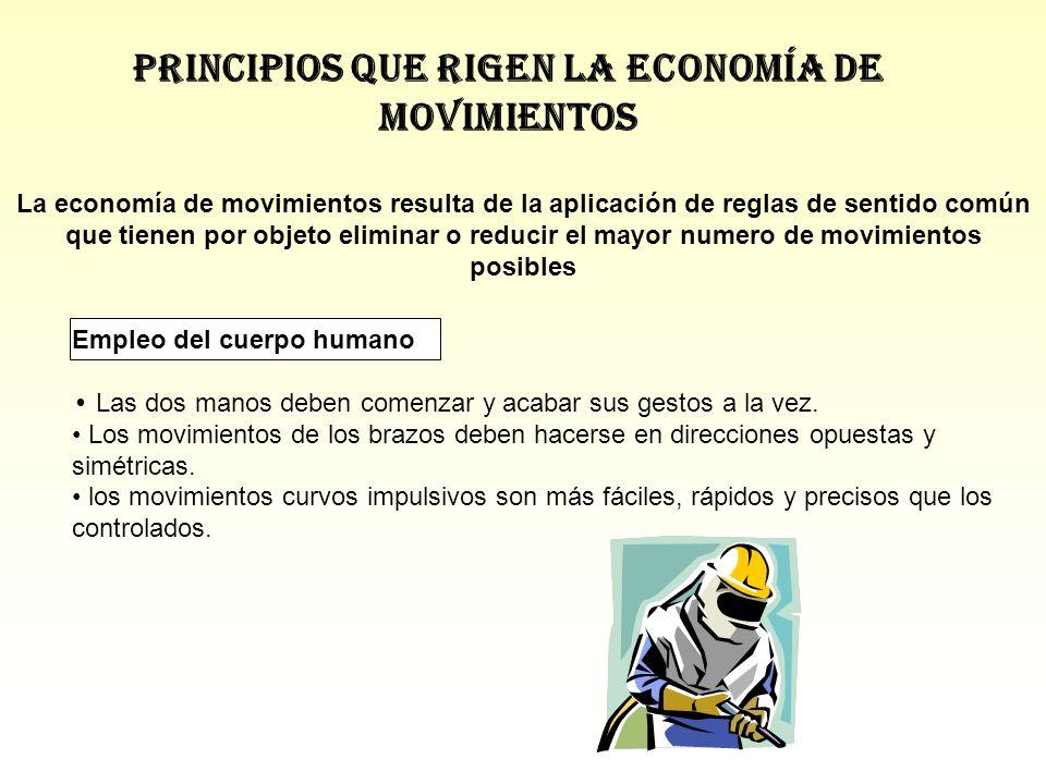 Principios que rigen la economía de movimientos