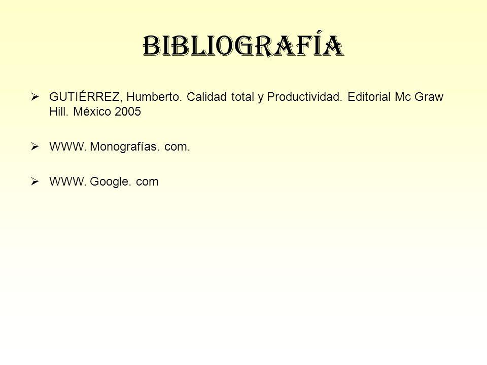 BIBLIOGRAFÍA GUTIÉRREZ, Humberto. Calidad total y Productividad. Editorial Mc Graw Hill. México 2005.