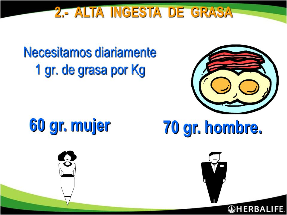 Necesitamos diariamente 1 gr. de grasa por Kg