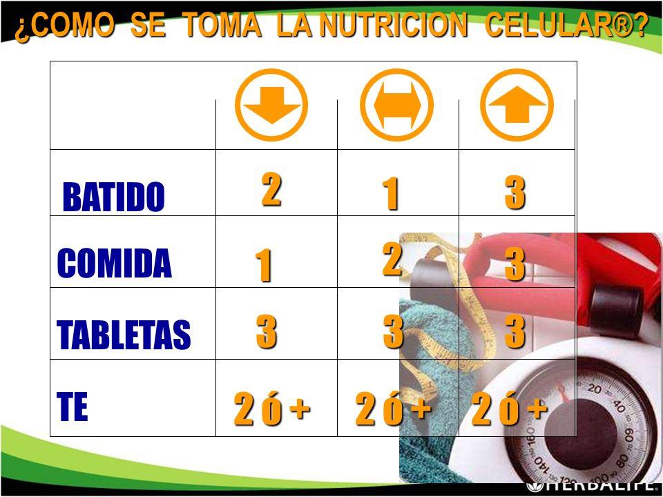 ¿COMO SE TOMA LA NUTRICION CELULAR®
