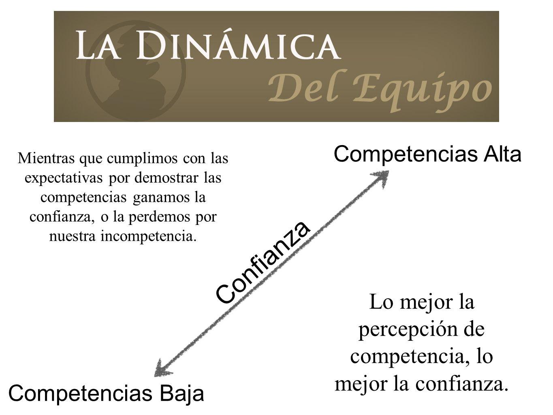 Lo mejor la percepción de competencia, lo mejor la confianza.