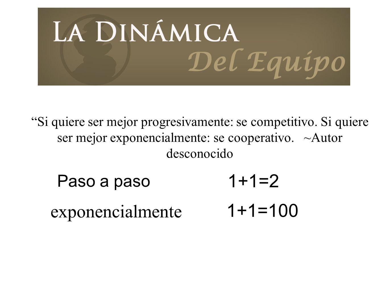 1+1=2 exponencialmente 1+1=100 Paso a paso