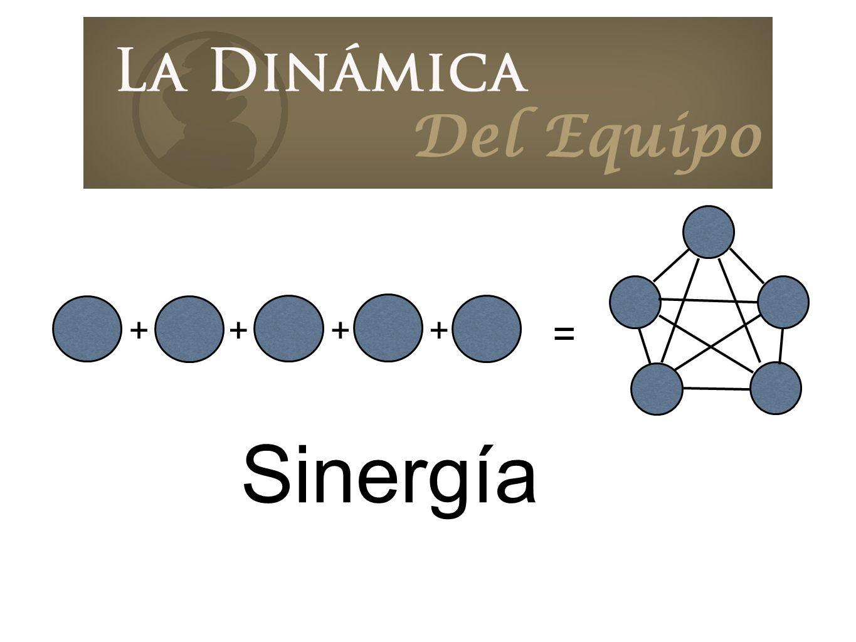 + + + + = Sinergía