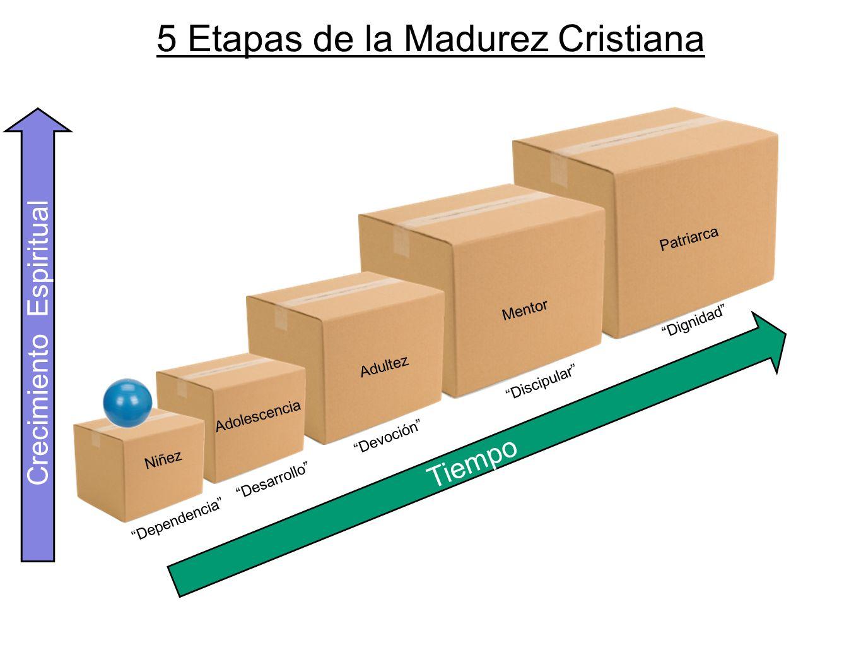 5 Etapas de la Madurez Cristiana