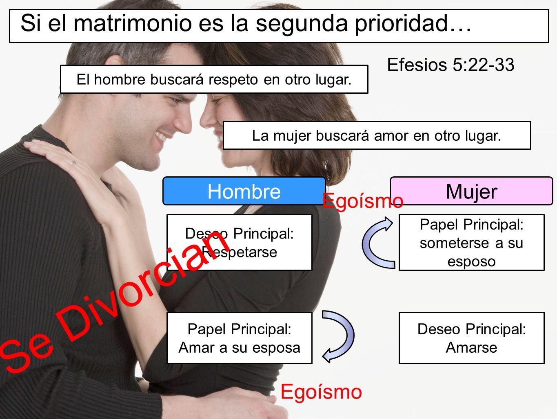 Se Divorcian Si el matrimonio es la segunda prioridad… Hombre Mujer