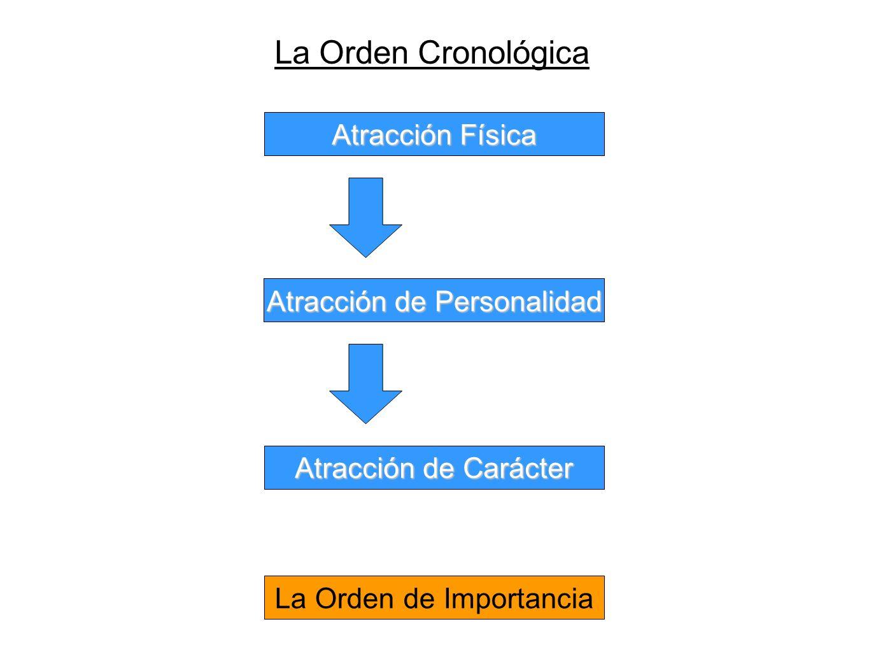 La Orden Cronológica Atracción Física Atracción de Personalidad