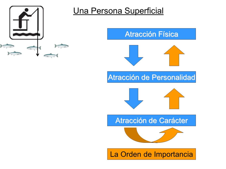 Una Persona Superficial