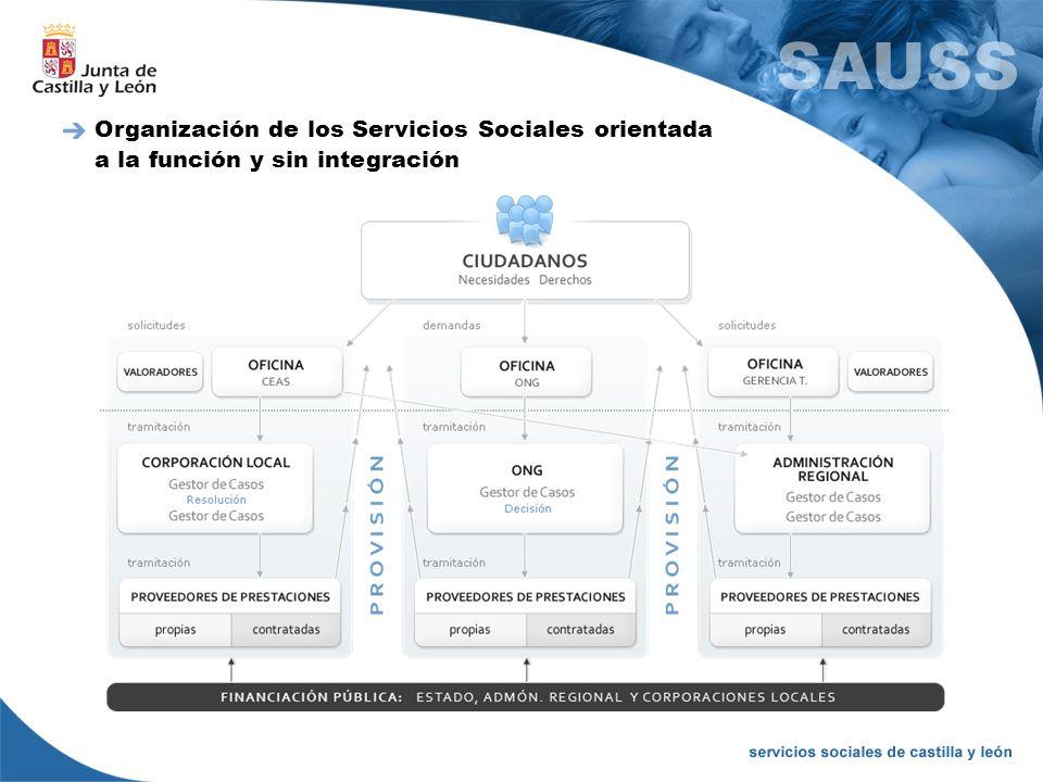 Organización de los Servicios Sociales orientada
