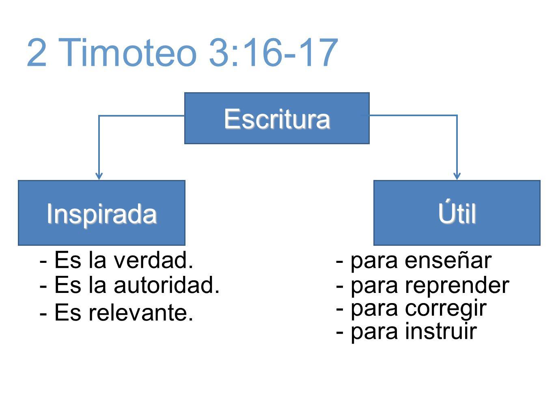 2 Timoteo 3:16-17 Escritura Inspirada Útil - Es la verdad.