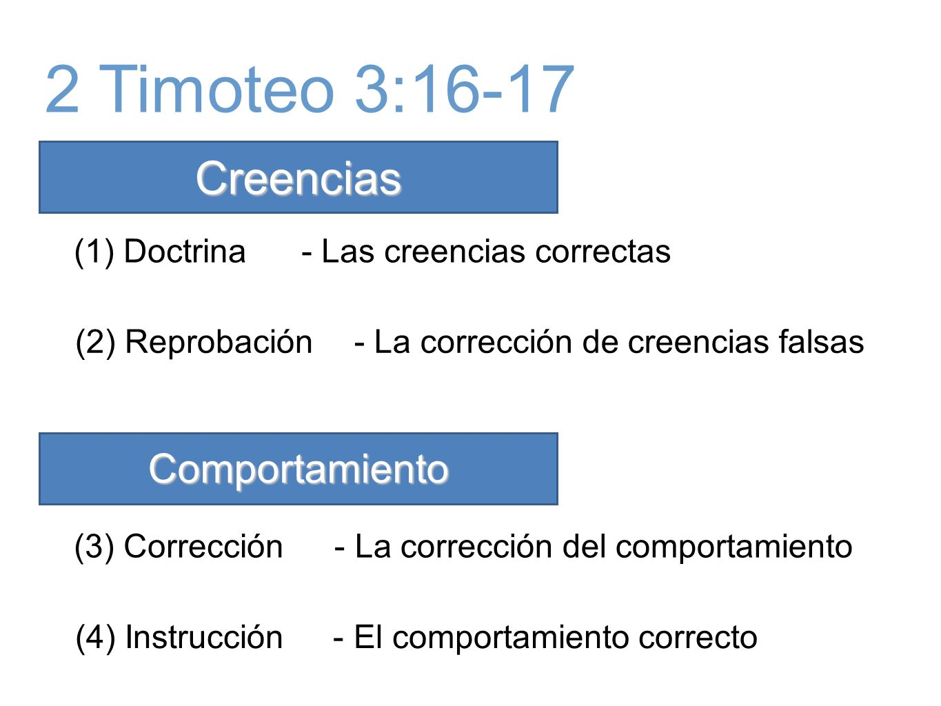 2 Timoteo 3:16-17 Creencias Comportamiento (1) Doctrina