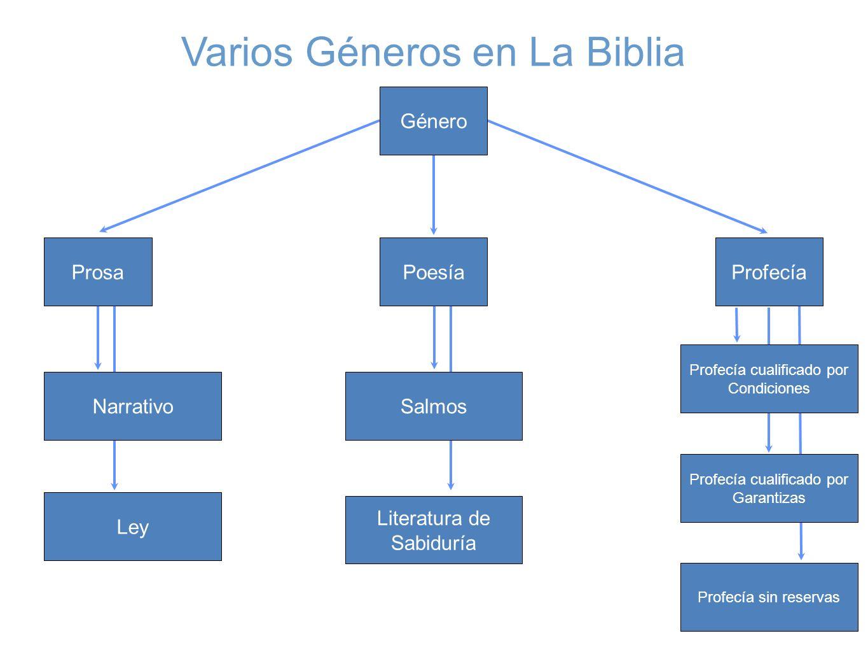 Varios Géneros en La Biblia